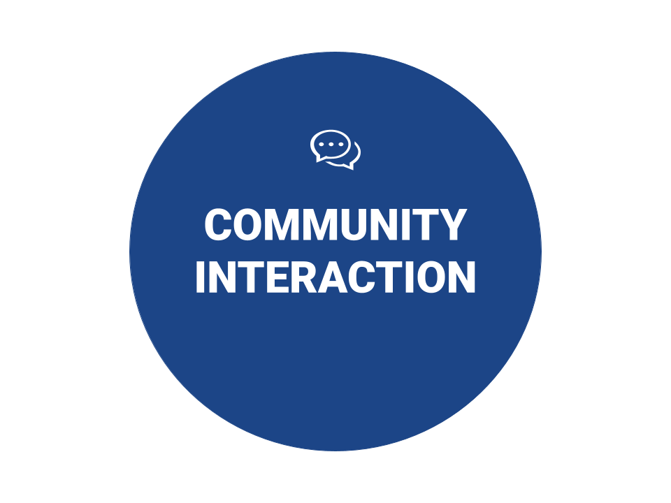 Community Interaction Icon